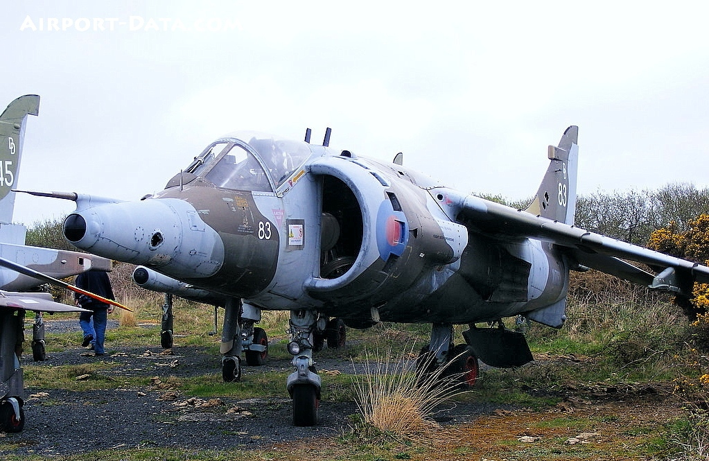 Harrier GR3 XV783 When Purchased